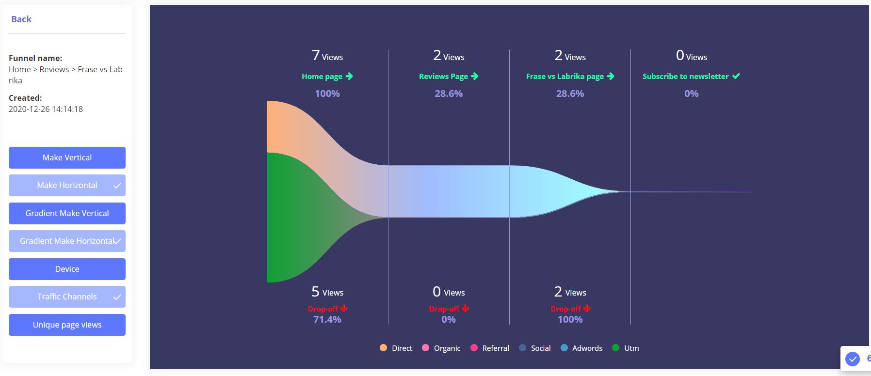 Plerdy conversion funnel analysis screenshot