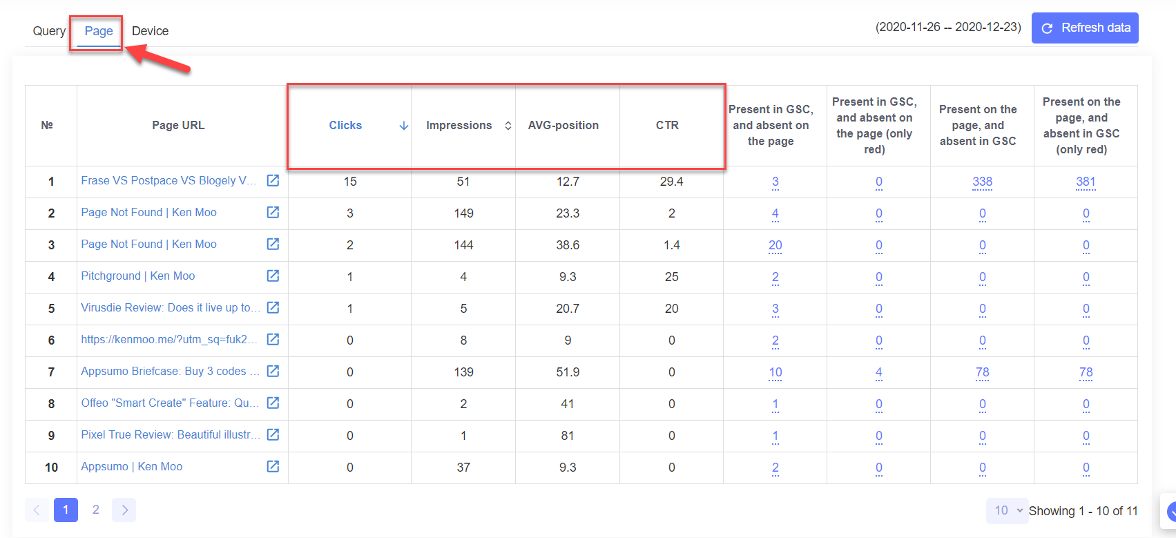 measure performance of key metrics